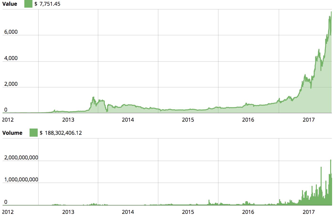 Cexio halts cloud mining service due to low bitcoin price